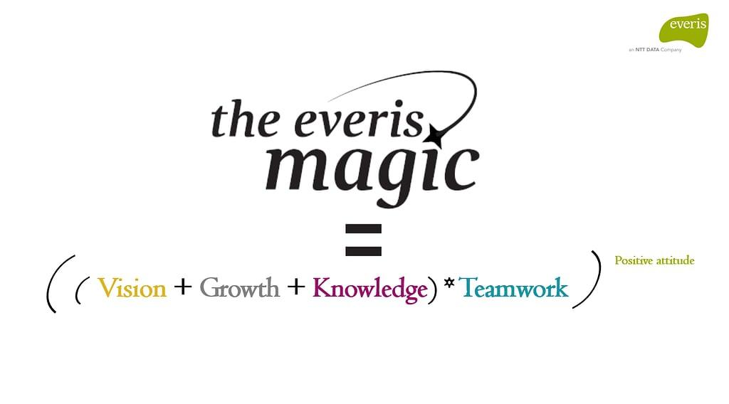 Everis Magic